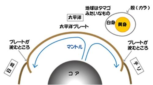 小野有五図02