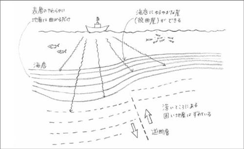 小野有五図17